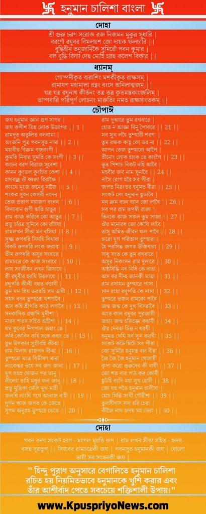 Hanuman Chalisa in Bengali - Infographic