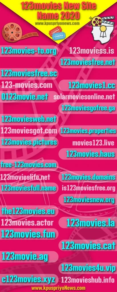 123Movies New Site Name - Infographic